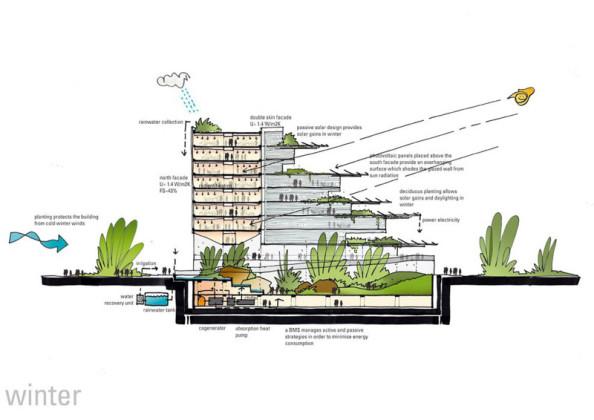 Sieeb, Architettura Bioclimatica - Close-up-Engineering_4