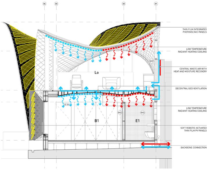 HiLo, il tetto in calcestruzzo super sottile per generare più energia