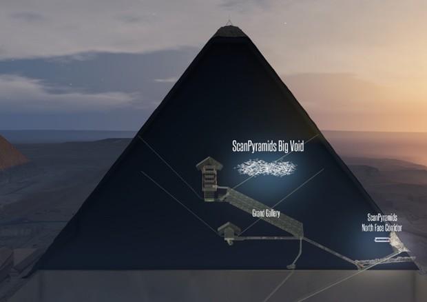 Scoperta una stanza segreta nella piramide di Cheope