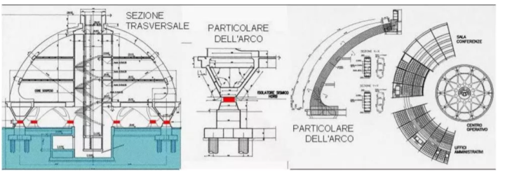 Il Centro della Protezione Civile di Foligno, un esempio di Base Isolation System