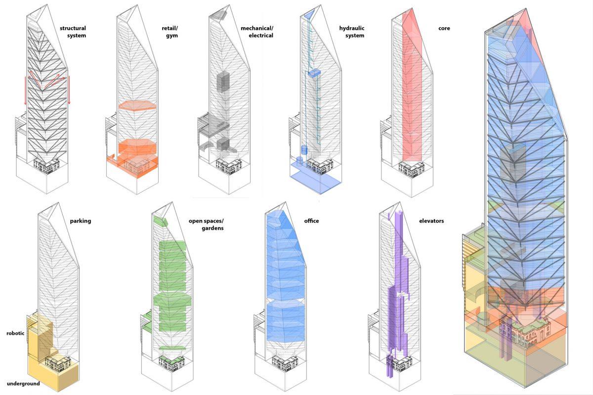 Torre Reforma, la pià alta di Città del Messico