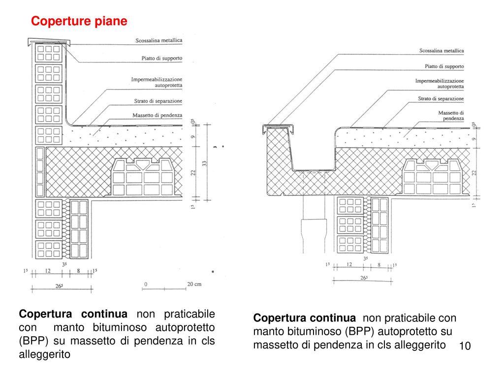 Impermeabilizzazione coperture piane