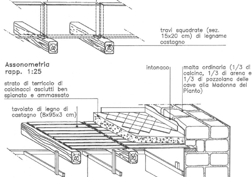 Il solaio ligneo, descrizione e analisi