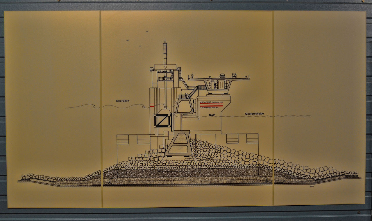 Sezione della diga. Ph: wikiwand.com