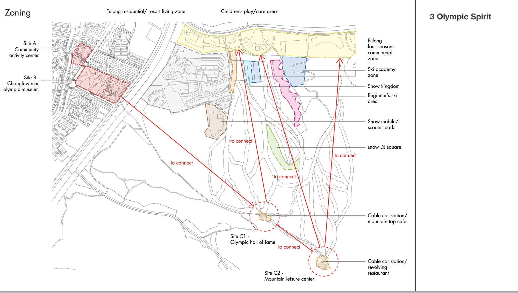Planimetria del territorio. PH: maisonh.nl
