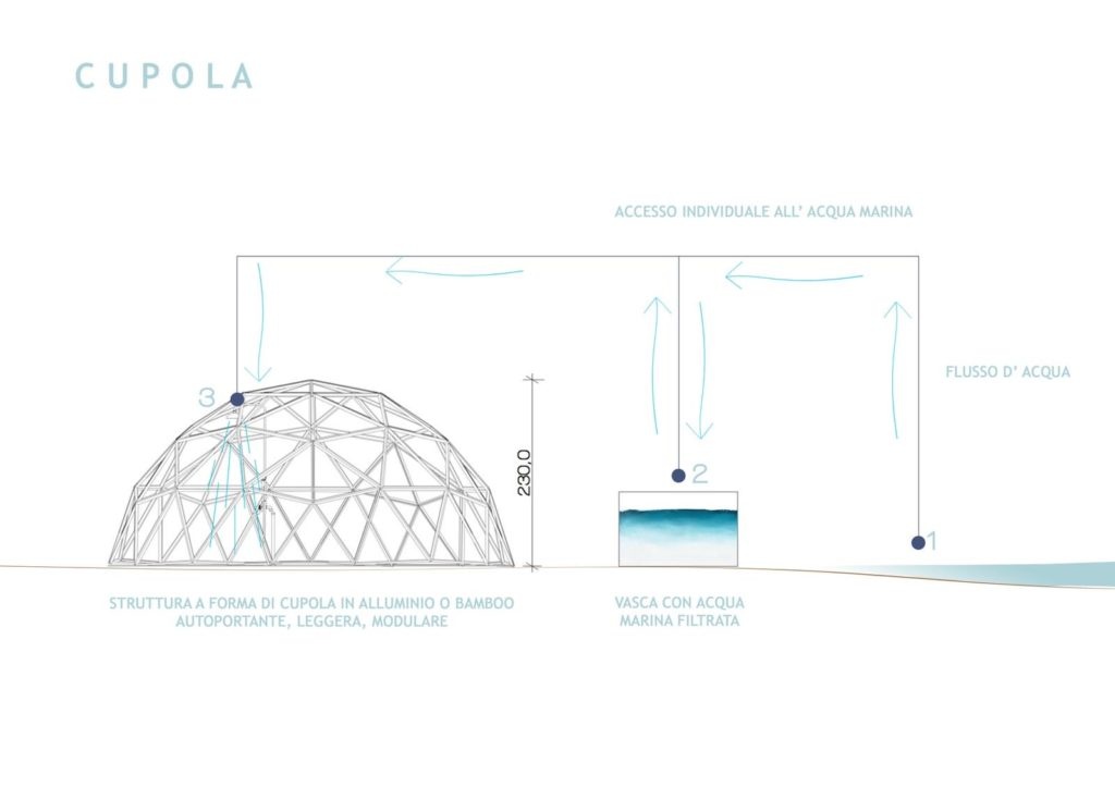 Cupole in bamboo, la nuova idea per le spiagge italiane