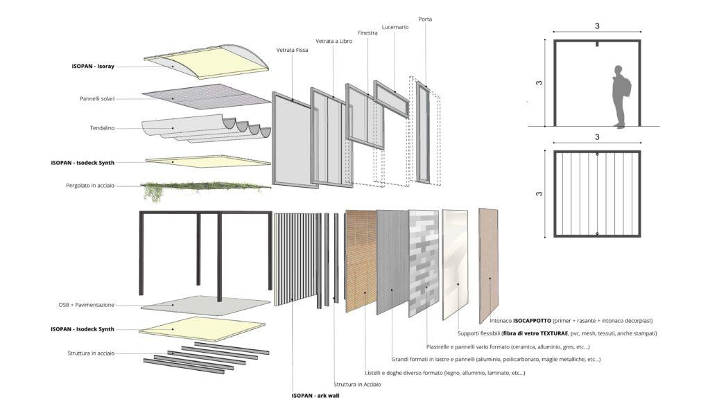Modulo Vita Pergola, un sistema modulare made in Italy per la ripartenza