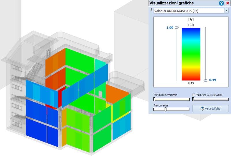 BIM / GIS e Modelica Framework per la progettazione e il funzionamento di sistemi energetici per edifici