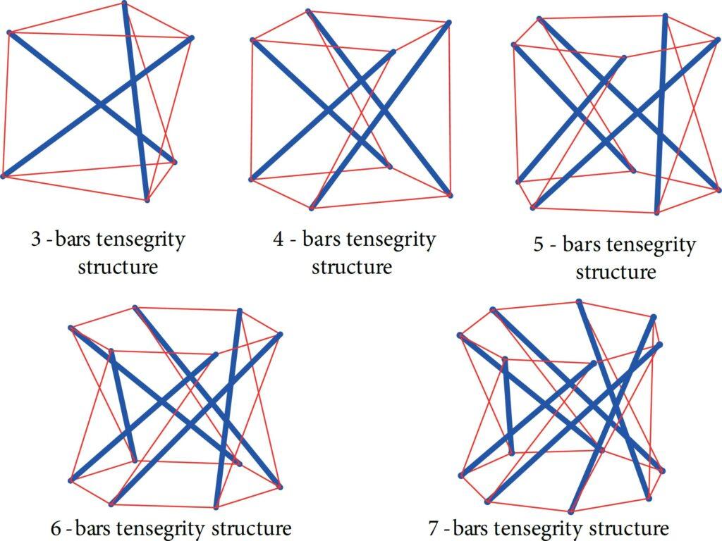 Che cos'è la Tensegrità? Meccanica delle strutture vs gravità