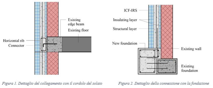 Cappotto sismico: miglioramento sismico ed energetico